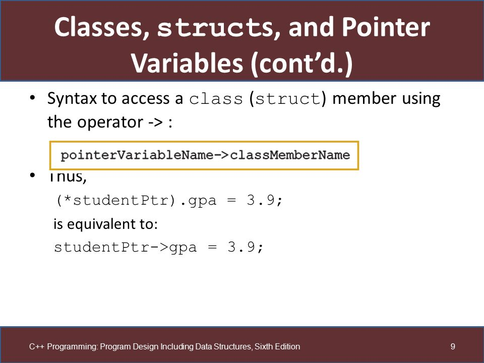 Classes, structs, and Pointer Variables (cont'd.)