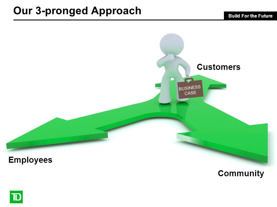 Our 3-pronged Approach Customers Employees Community