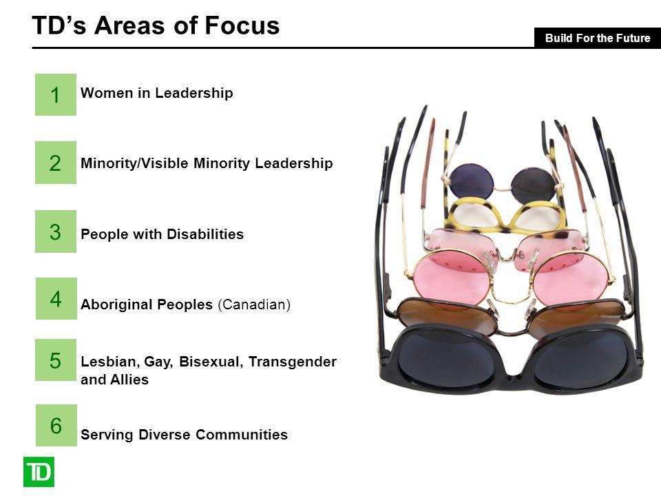 TD's Areas of Focus 1 2 3 4 5 6 Women in Leadership
