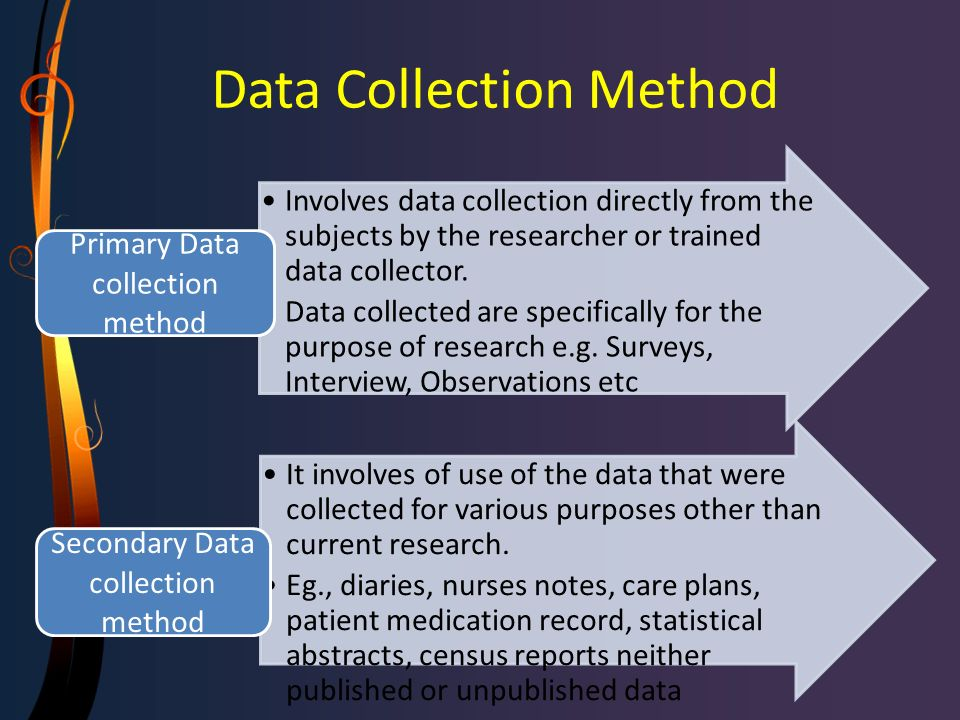 data collection image collections
