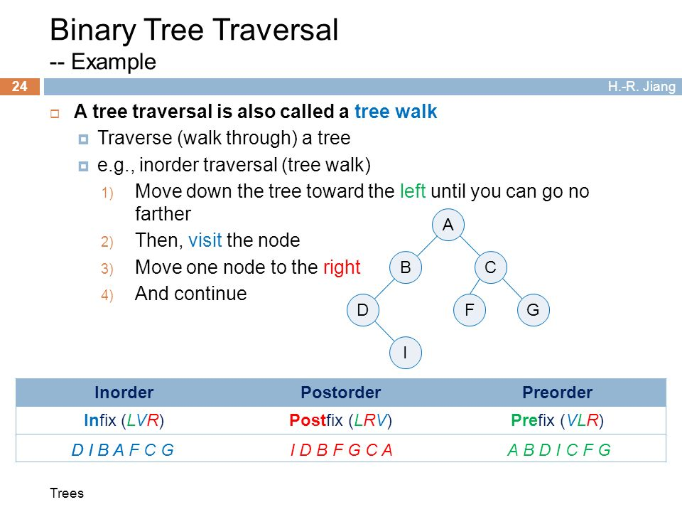 how to draw binary tree from preorder expression