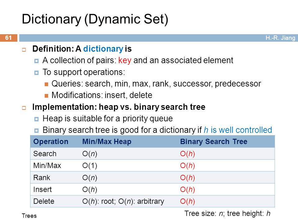 C++ Program to Implement Binary Search Tree - Sanfoundry