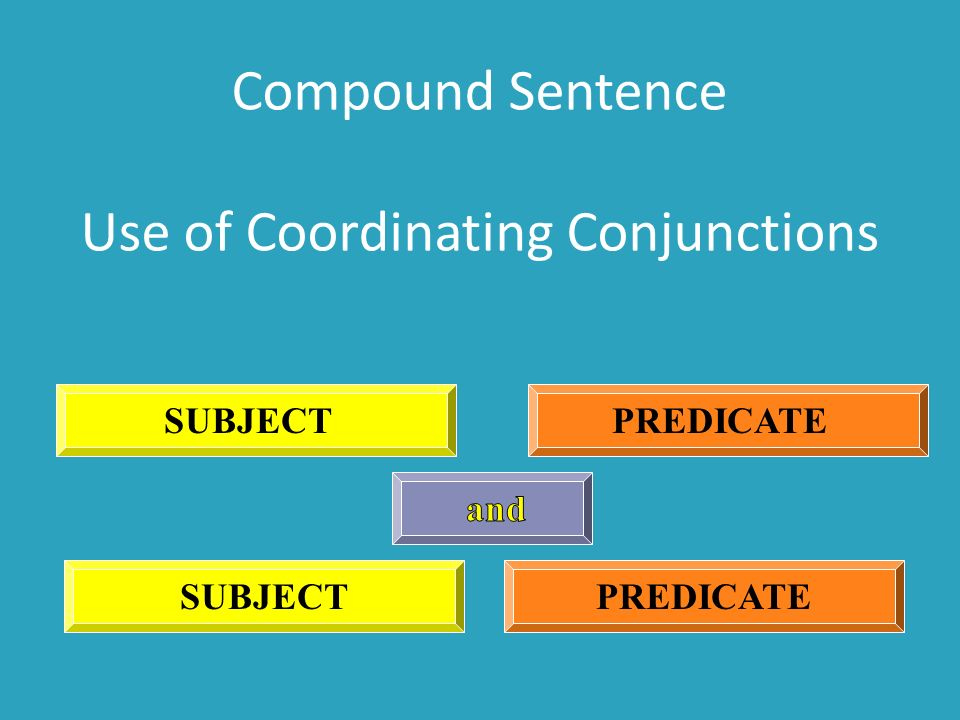 Compound Sentence Use of Coordinating Conjunctions