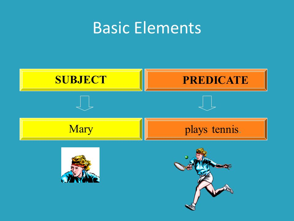 Basic Elements SUBJECT PREDICATE Mary plays tennis.