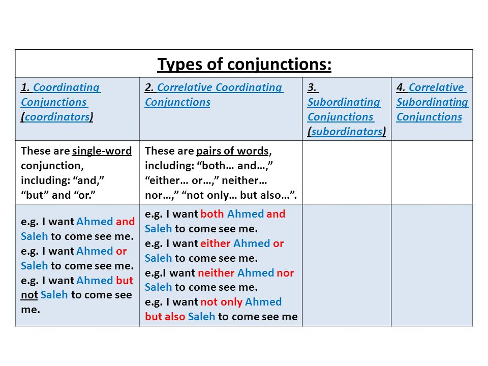 Pictures of Coordinating Conjunctions List - #rock-cafe