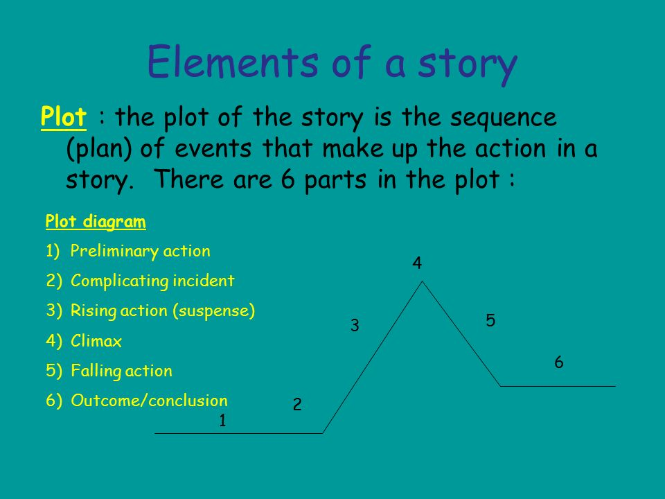 using the plot design element in Plot structure plot is the literary element that describes the structure of a story it shows the a causal arrangement of events and actions within a story.