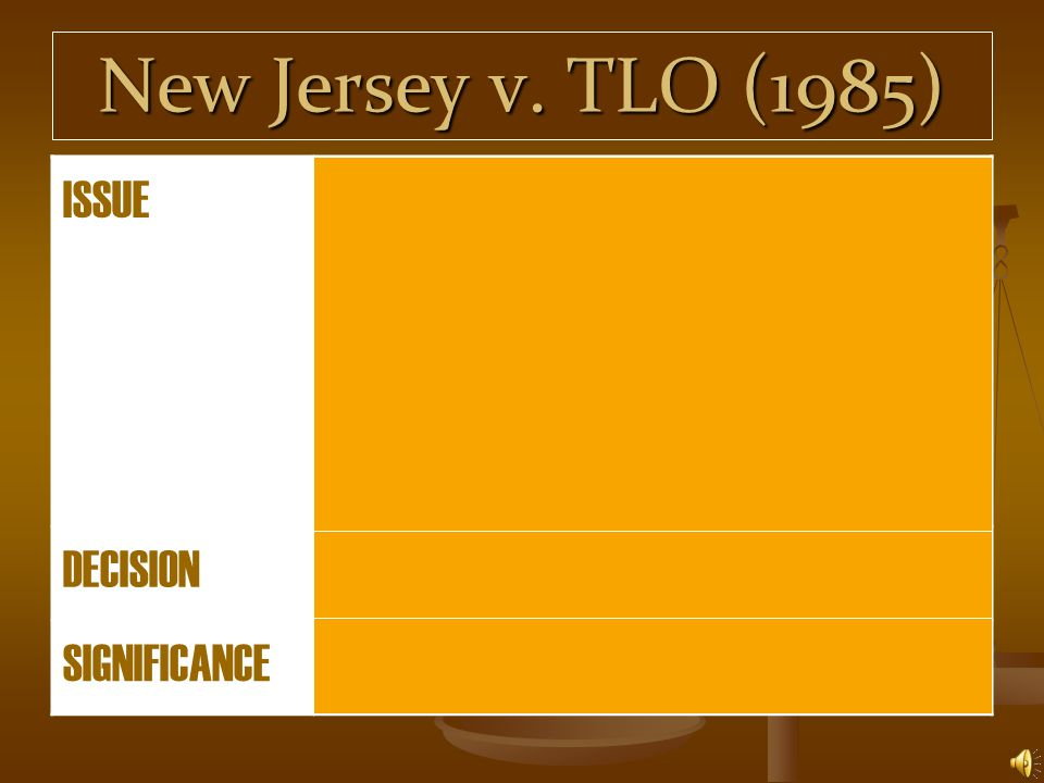 tlo vs new jersey when is Tlo v new jersey background information in 1980, a teacher at a high school in new jersey found two girls smoking in a bathroom students were allowed to smoke in some areas of the school, but smoking in the.