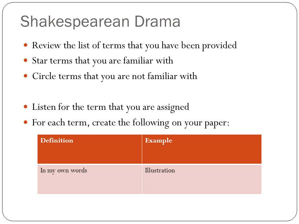 Shakespearean Drama Review the list of terms that you have been provided. Star terms that you are familiar with.