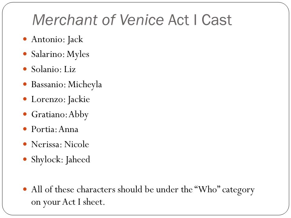 Merchant of Venice Act I Cast