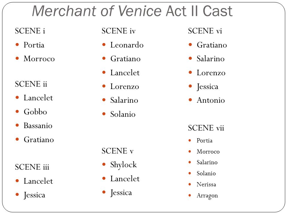 Merchant of Venice Act II Cast