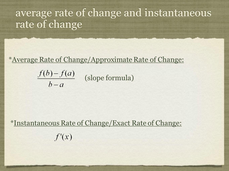 college algebra average rate of change function