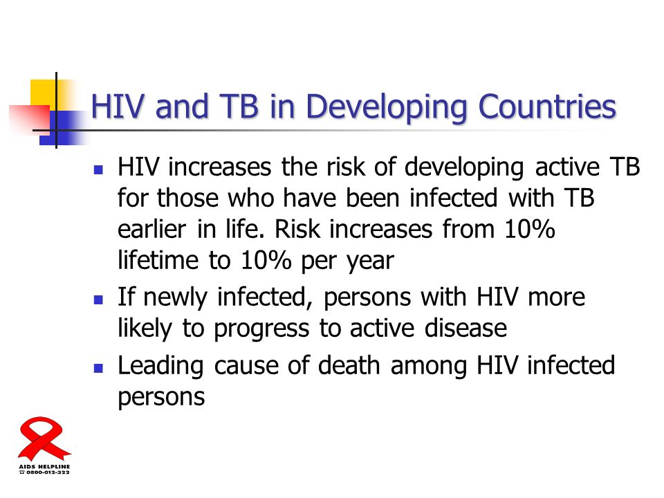 HIV/AIDS in South Africa - ppt video online download