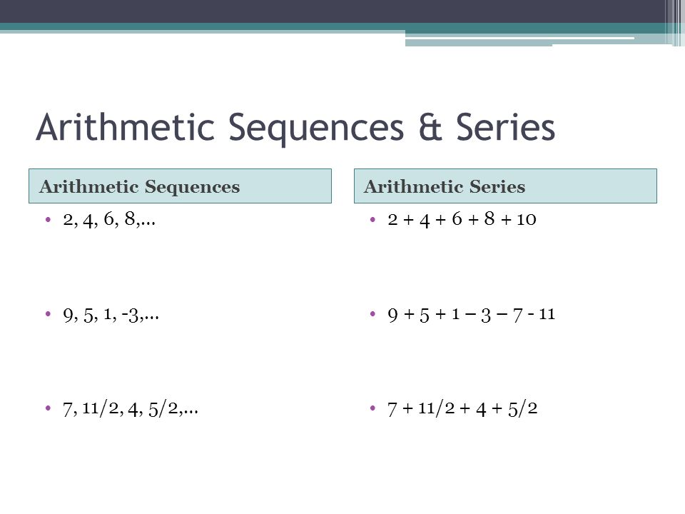 Arithmetic Sequences and Series ppt download – Arithmetic Sequences and Series Worksheet