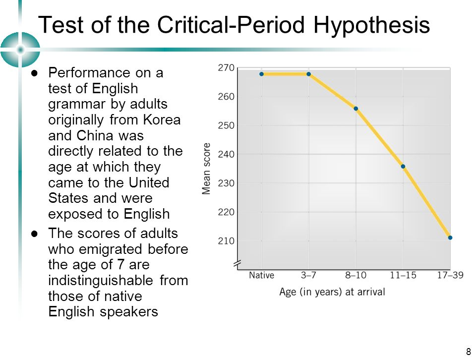 Test of the Critical-Period Hypothesis