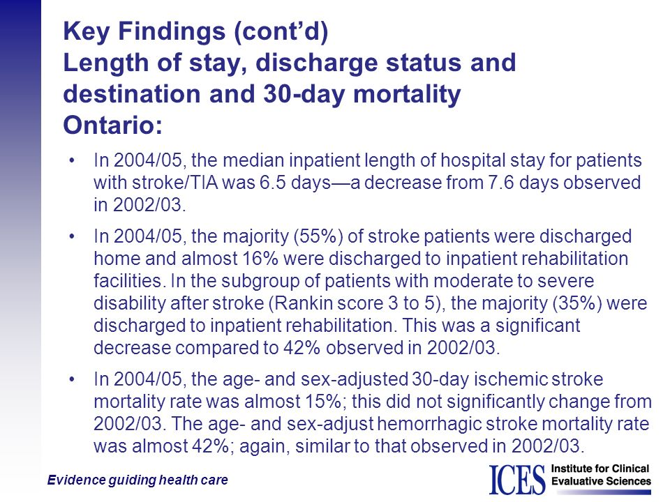 Key Findings (cont'd) Length of stay, discharge status and destination and 30-day mortality Ontario: