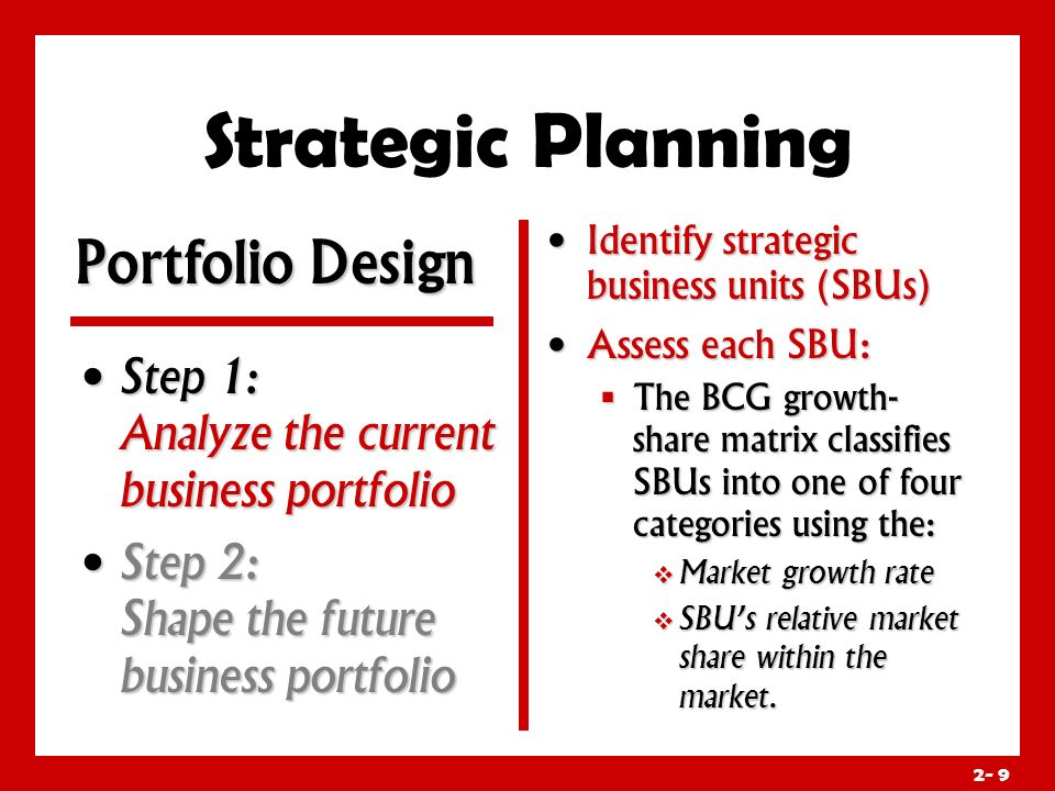 Objectives Understand Company Wide Strategic Planning And Its Four Steps Learn How To Design