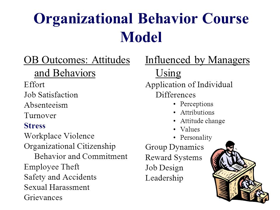 organizational behavior coursework Organizational behavior: how to manage people from iese business school  peter drucker  but through the study of organizational behavior, we can gain  insights into what makes people tick within a work context increasing   coursework.