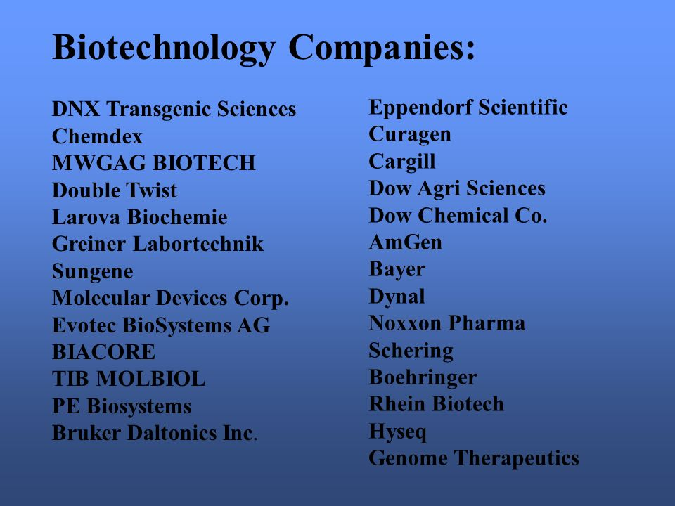 Bio 104 Issues In Biotechnology Ppt Download