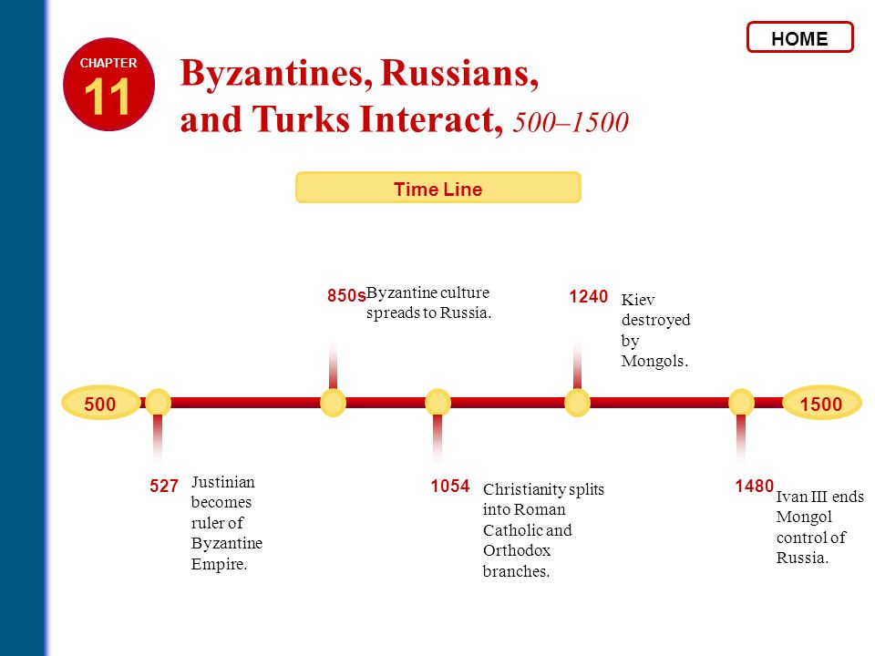 11 Byzantines, Russians, and Turks Interact, 500–1500 HOME Time Line