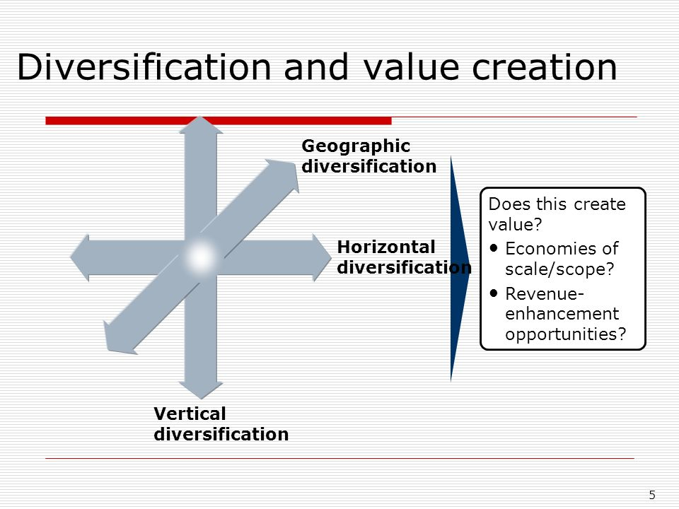 value creation and enhancement back to Corporate restructuring for value creation  another way of creating value is determining the value enhancement potential that arises from external  back.