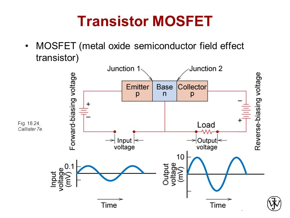 Of Electronic Mosfet Metal Oxide Semiconductor Field - Www imagez co
