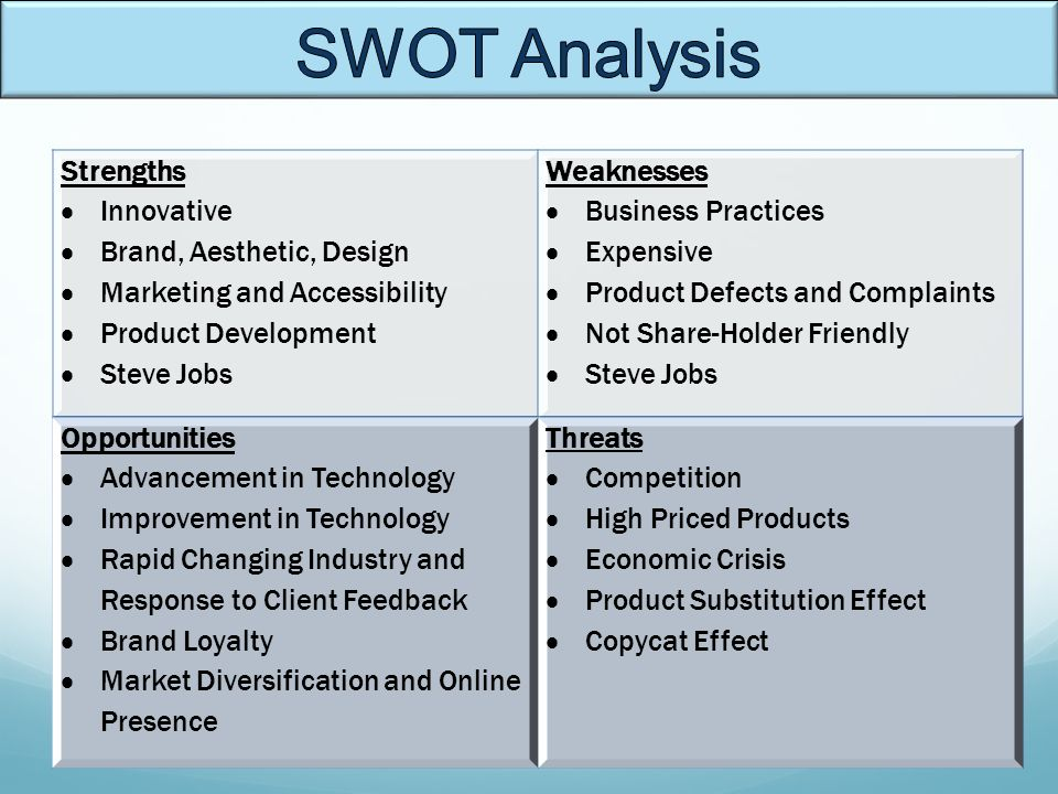 Strengths and weaknesses analysis