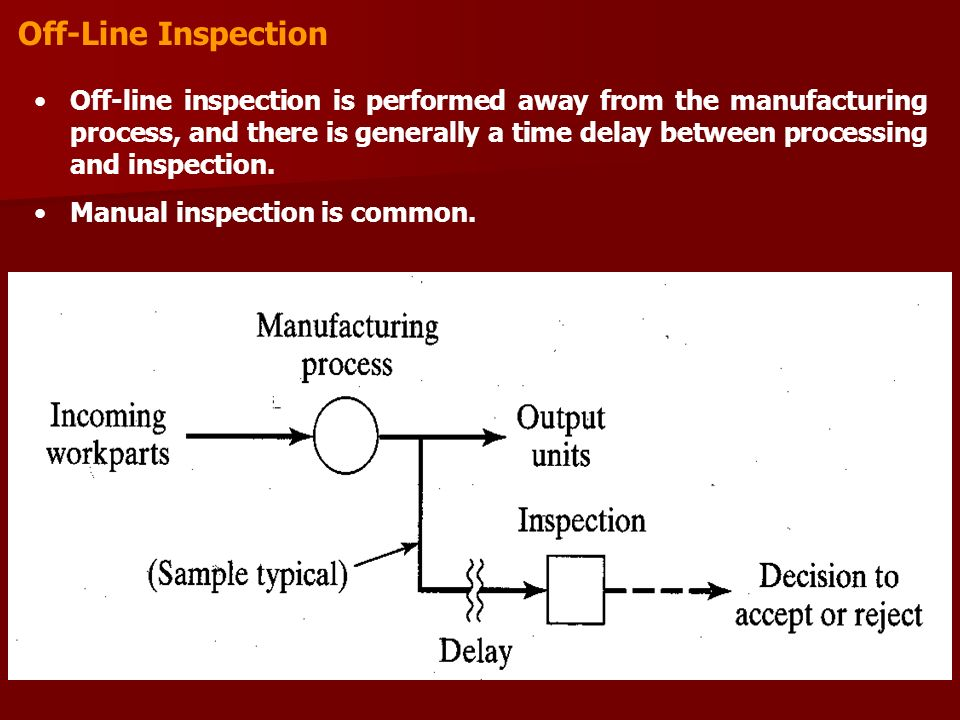 Off-Line Inspection