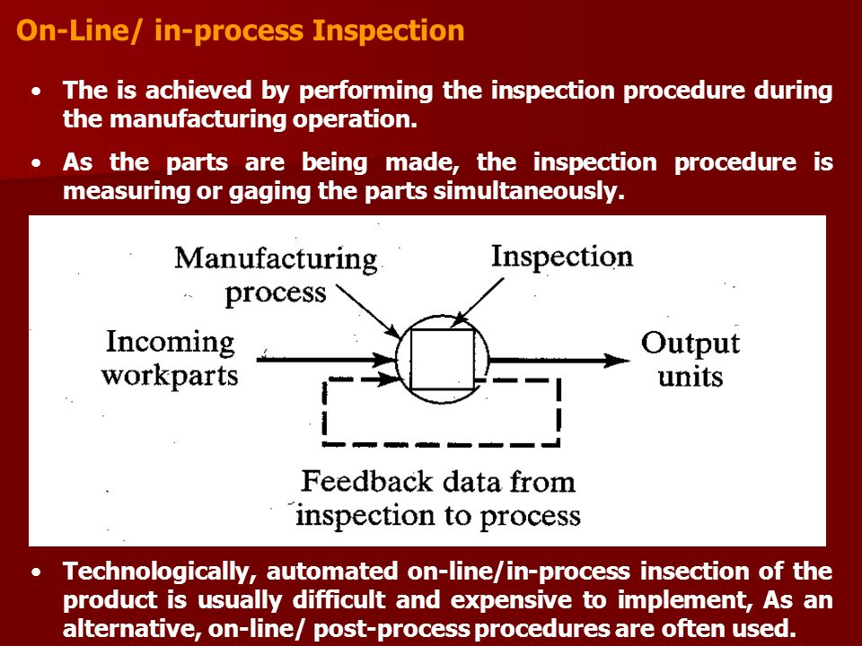 On-Line/ in-process Inspection