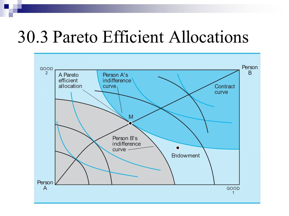 how to find the set of pareto efficient allocations