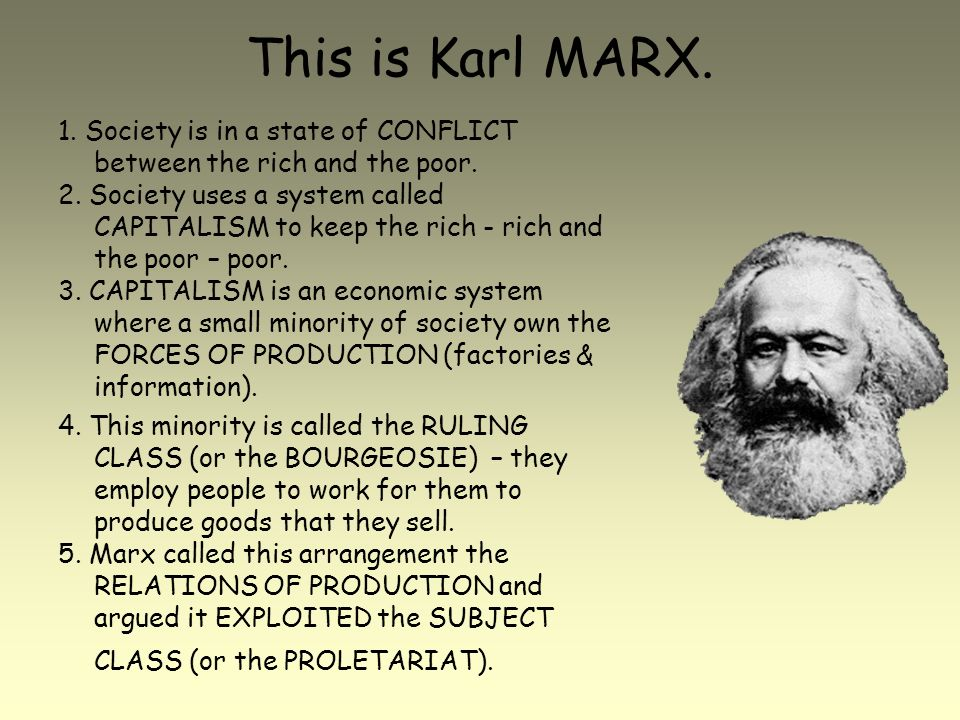 Analytical Essay on Karl Marx and his Aftermath