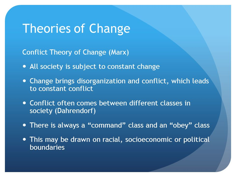 Social Change Theory of Karl Marx