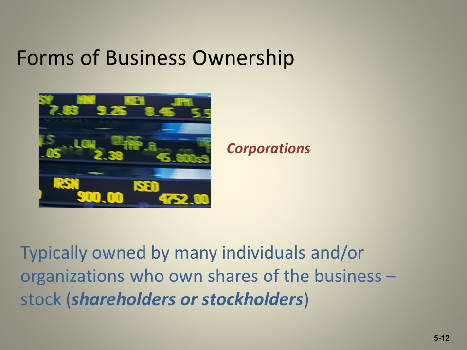 an analysis of the many business organizations and corporation formation Organizations and business units at the individual level of analysis, theories have been used to show how pay plans can be used to energize, direct, and control employee behavior.