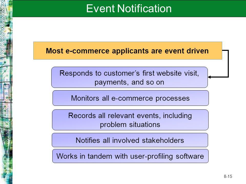 Most e-commerce applicants are event driven