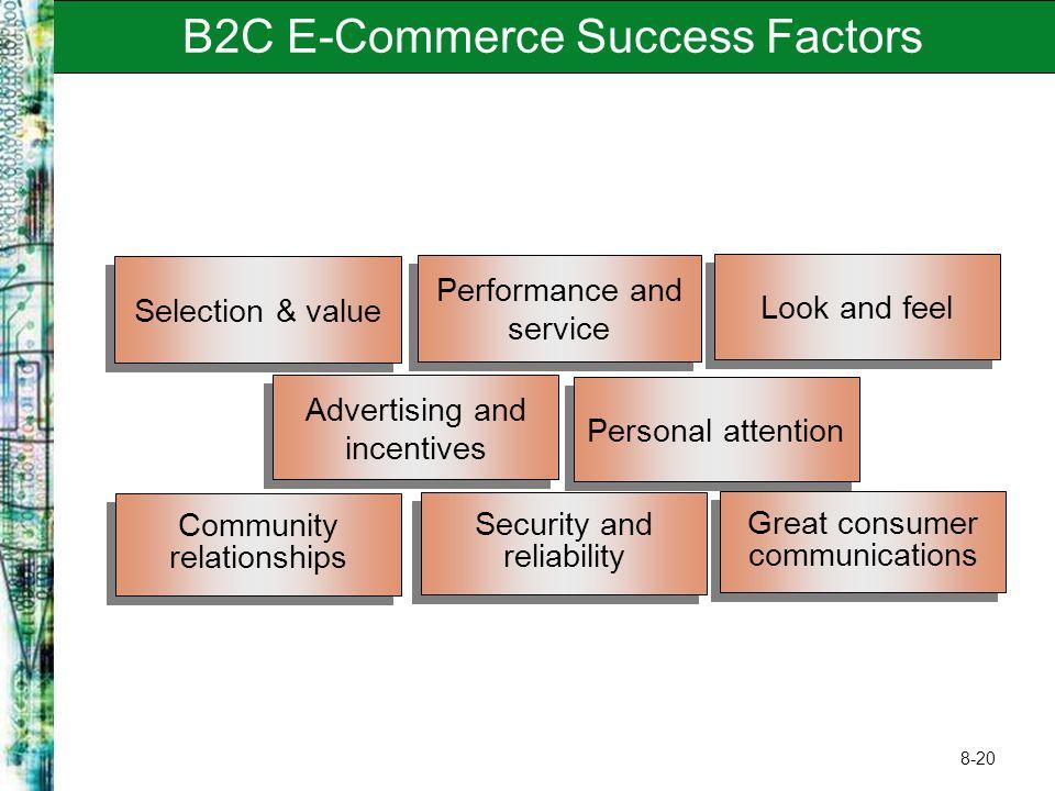 B2C E-Commerce Success Factors