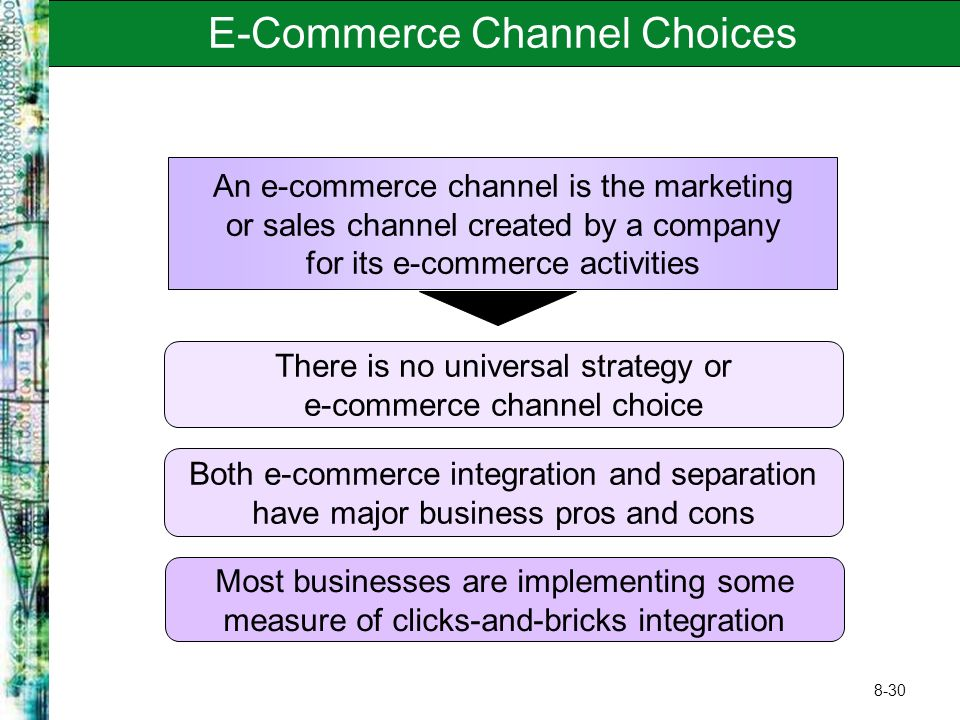 E-Commerce Channel Choices