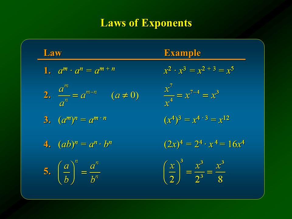 Laws of Exponents Law Example