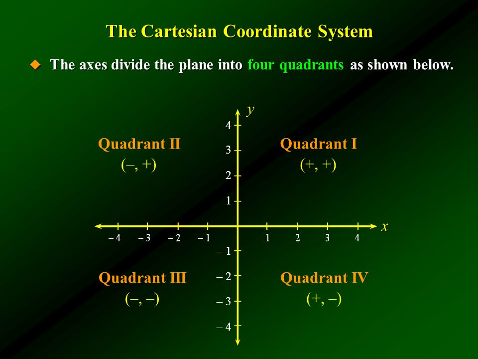 The Cartesian Coordinate System