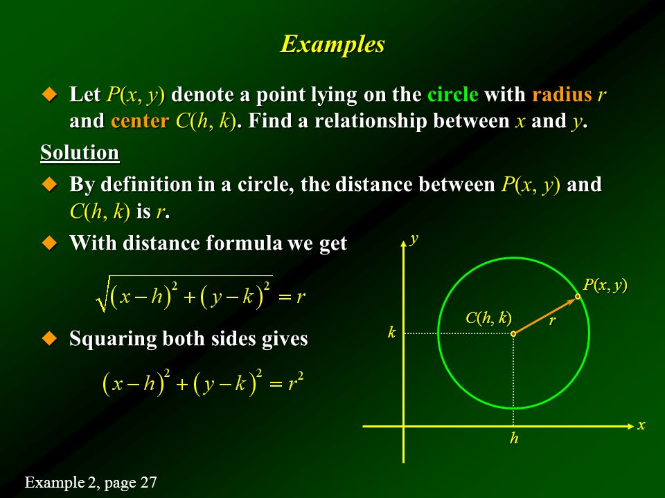 Examples Let P(x, y) denote a point lying on the circle with radius r and center C(h, k). Find a relationship between x and y.