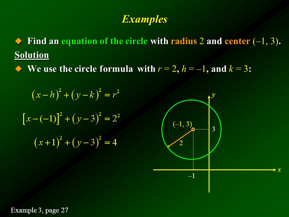 Examples Find an equation of the circle with radius 2 and center (–1, 3). Solution. We use the circle formula with r = 2, h = –1, and k = 3: