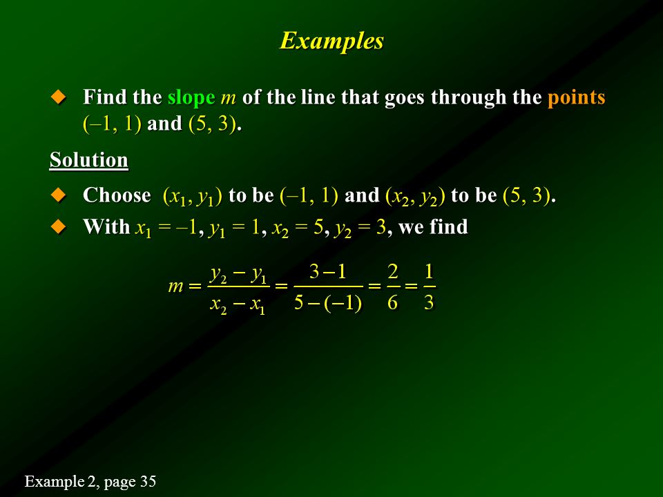 Examples Find the slope m of the line that goes through the points (–1, 1) and (5, 3). Solution.