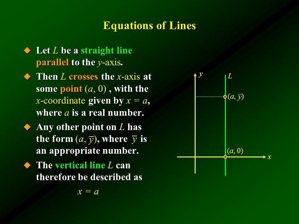 Equations of Lines Let L be a straight line parallel to the y-axis.