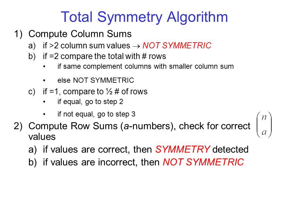 Total Symmetry Algorithm