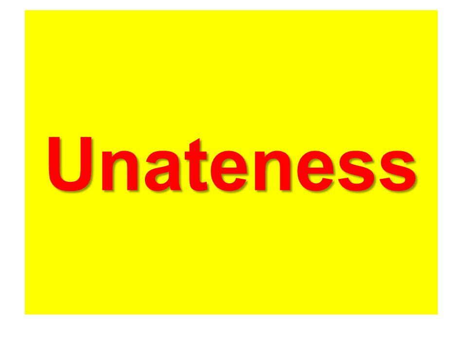 Unateness