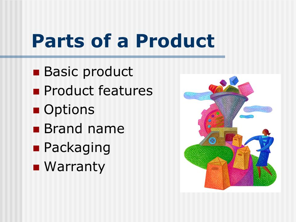 Parts of a Product Basic product Product features Options Brand name