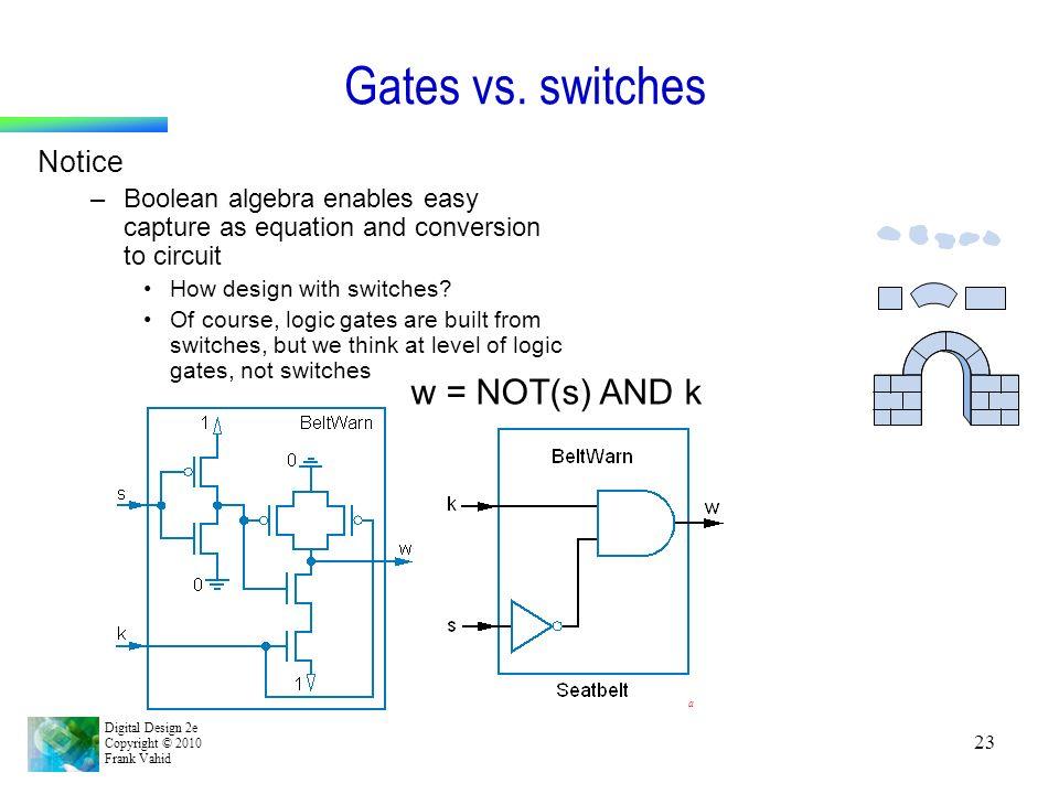 chapter 2  combinational logic design