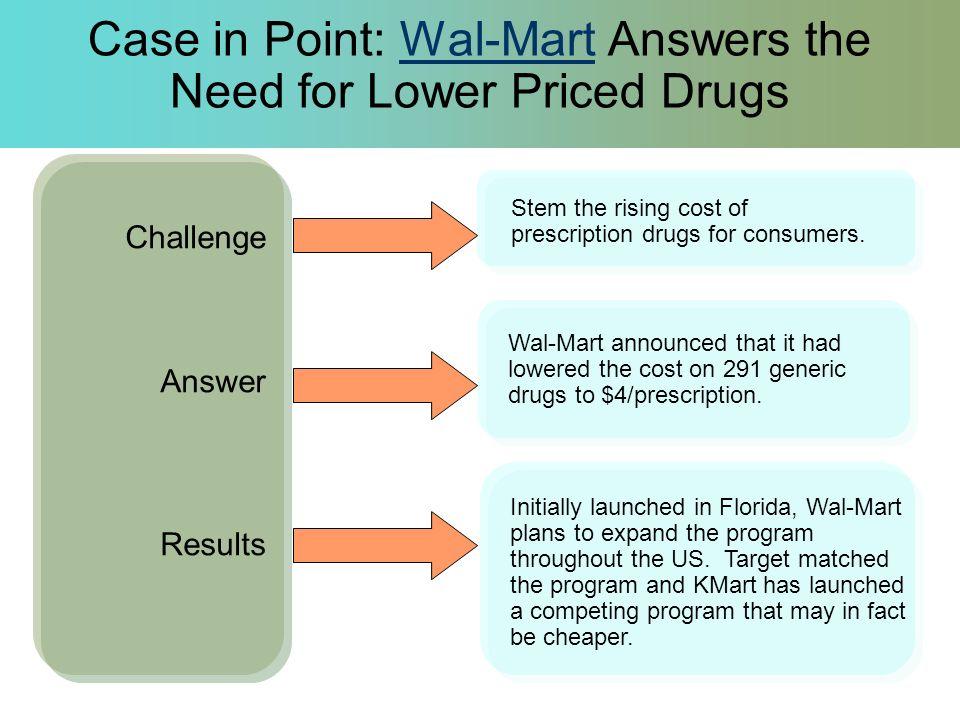 Cost of plaquenil at walmart