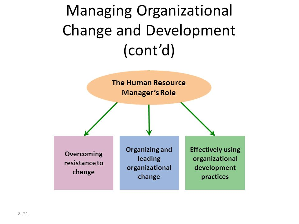 a course on managing organization change Managing the human side of change is necessary for growing your company our  1-day course will teach you how to factor in human risk through group work.