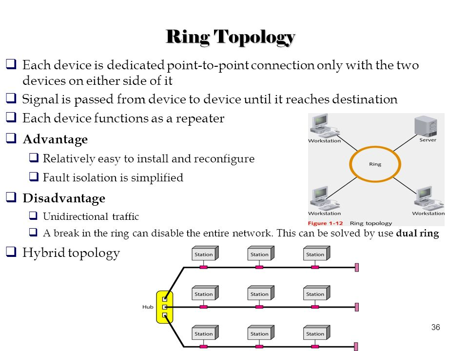 advantages of repeater in networking Information on routers, what is router and how router works and operations of reouters, advantages of routers, kinds and types of routers.