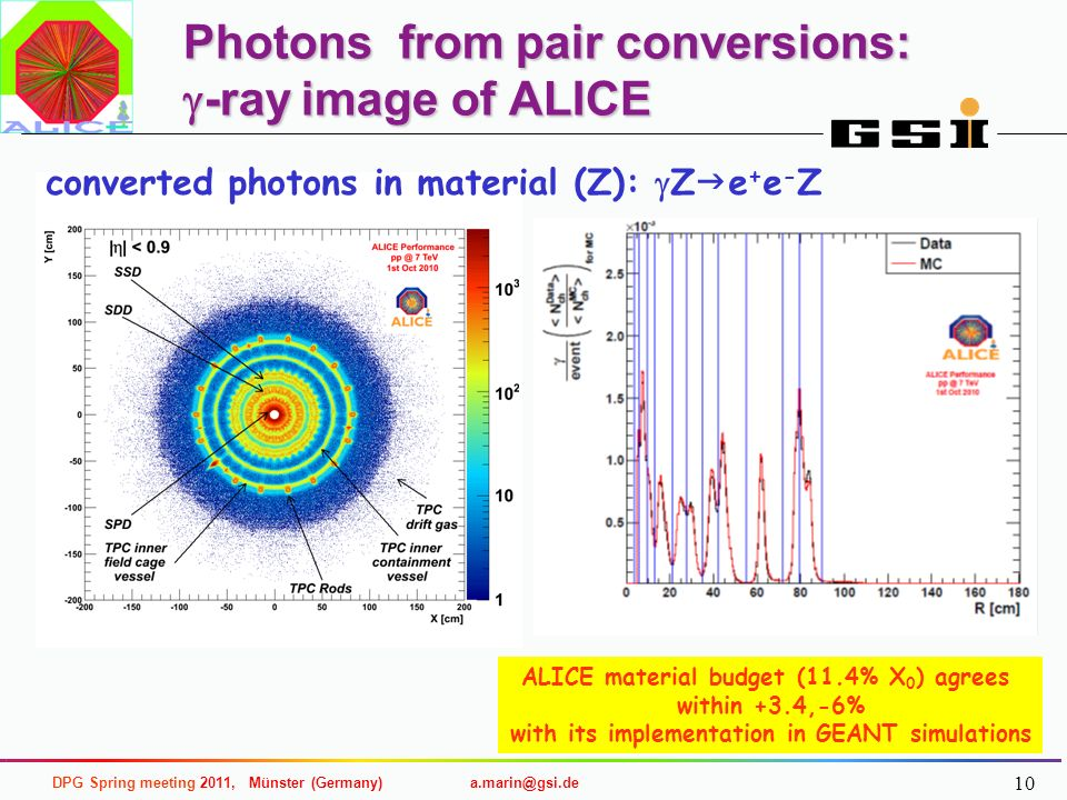 Photons from pair conversions: g-ray image of ALICE