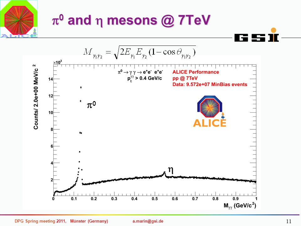 p0 and h mesons @ 7TeV p0 h